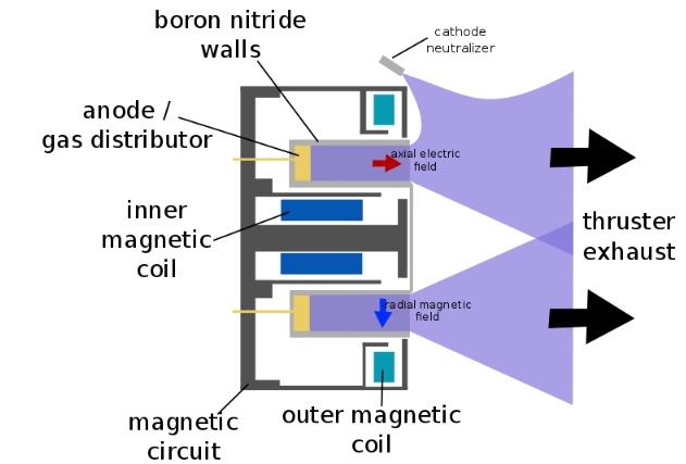 Пламенные и ледяные моторы спутников - 15