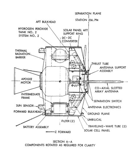 Пламенные и ледяные моторы спутников - 17