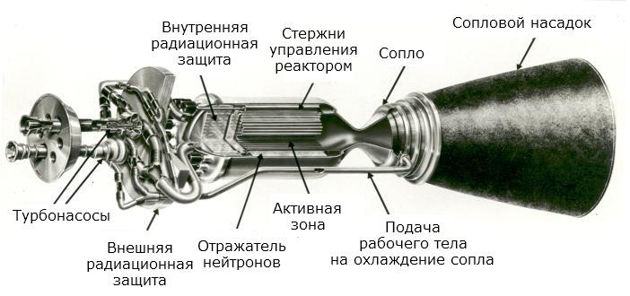Пламенные и ледяные моторы спутников - 18