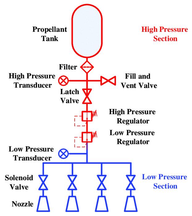 Пламенные и ледяные моторы спутников - 5
