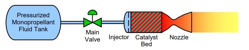 Пламенные и ледяные моторы спутников - 8