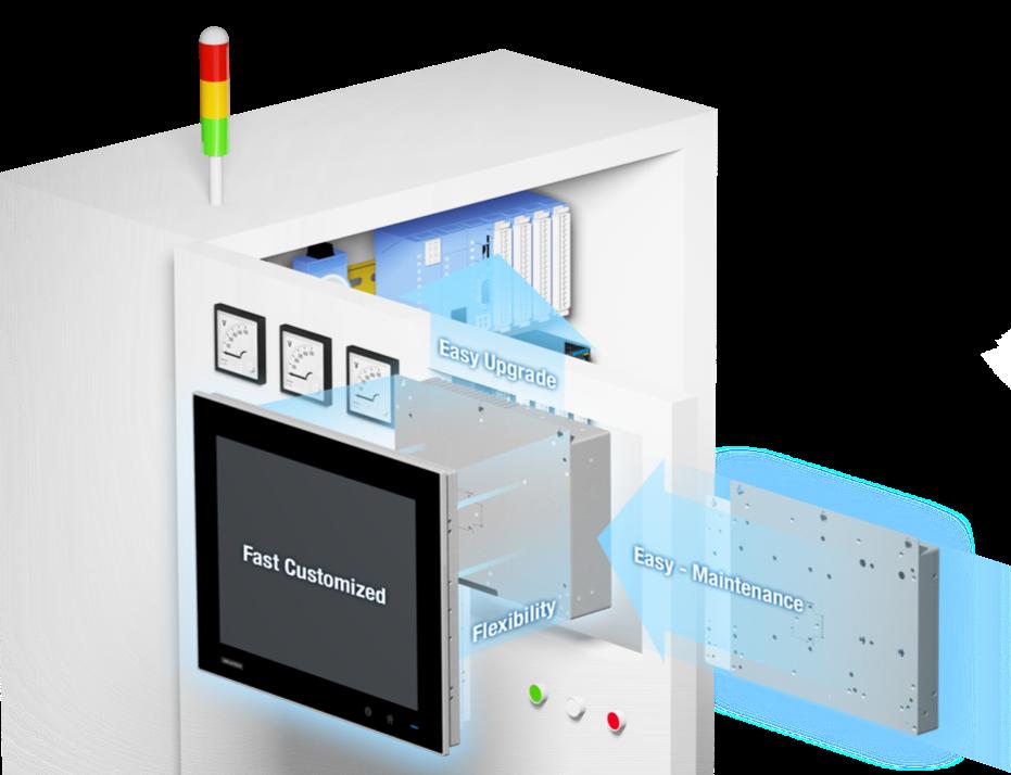 Сенсорный терминал для суровых условий - 5