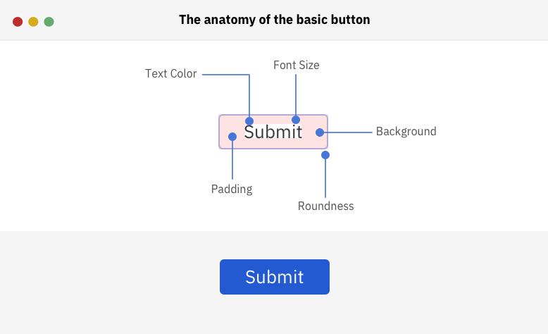 Стилизация старого доброго элемента button - 5