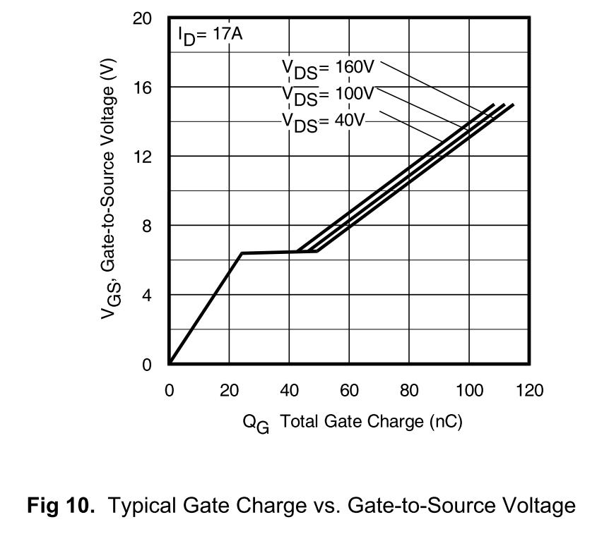 Утилита Power Stage Designer — инструмент разработчика силовой электроники - 8