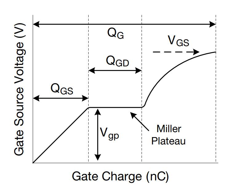Утилита Power Stage Designer — инструмент разработчика силовой электроники - 9