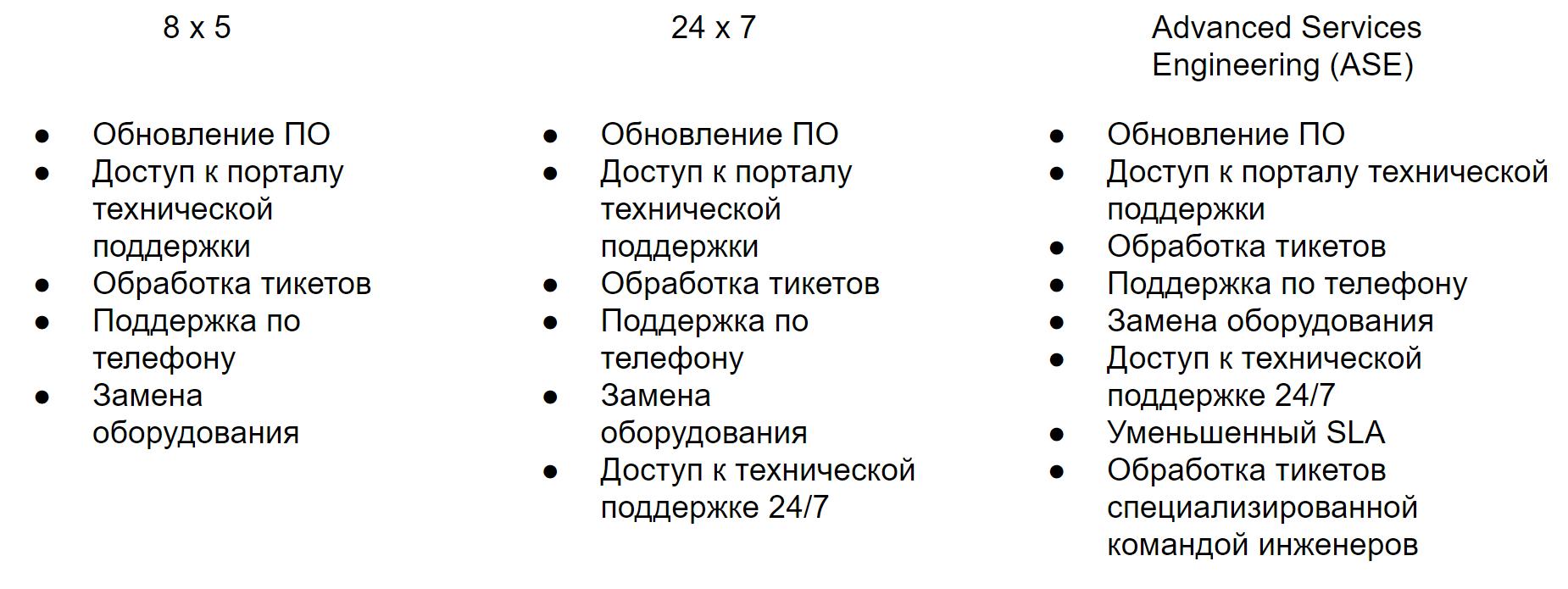 11. Fortinet Getting Started v6.0. Лицензирование - 2