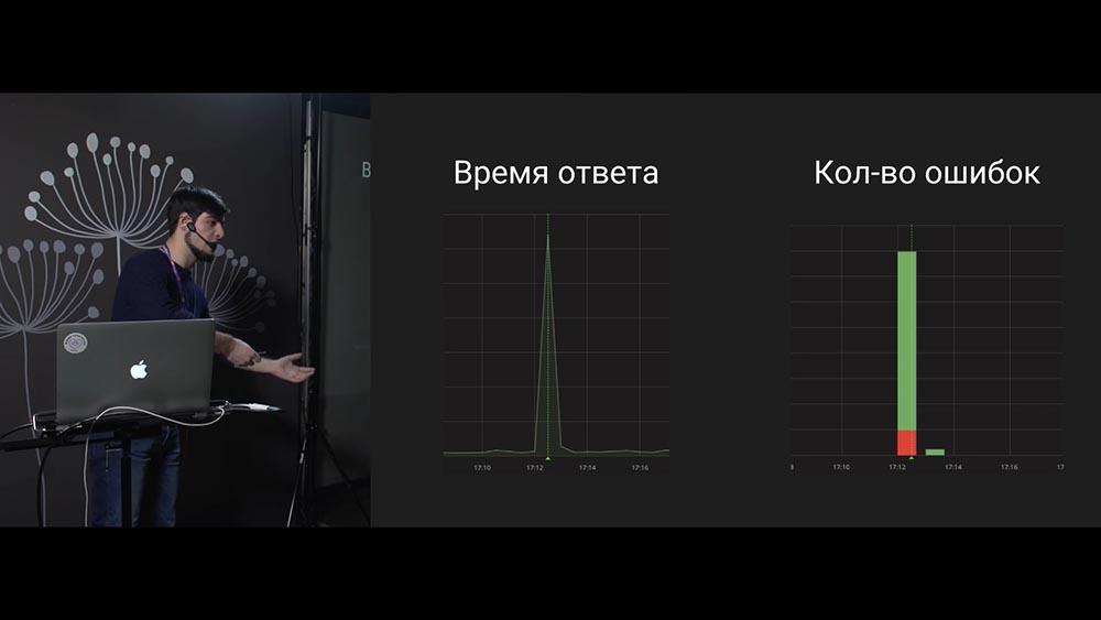 Артемий Рябинков (Avito): Graceful Shutdown в Go-сервисах и как подружить его с Kubernetes - 3