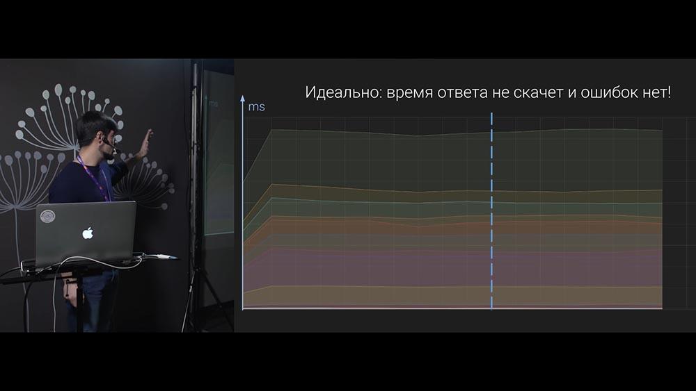 Артемий Рябинков (Avito): Graceful Shutdown в Go-сервисах и как подружить его с Kubernetes - 4