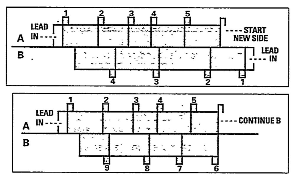 Древности: цифровая кассета как аудиофильский формат - 14