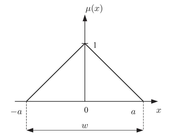 Нечёткая математика. Основы нечётких множеств - 15