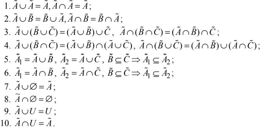 Нечёткая математика. Основы нечётких множеств - 42