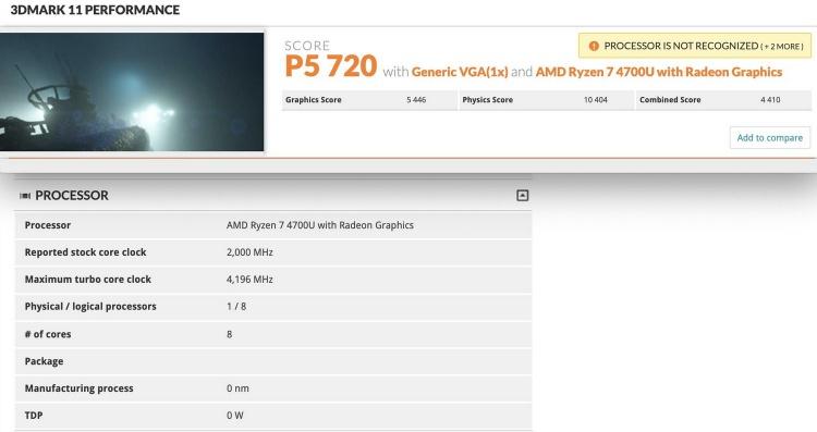 Встроенная графика в Ryzen 7 4700U оказалась значительно производительнее GeForce MX250