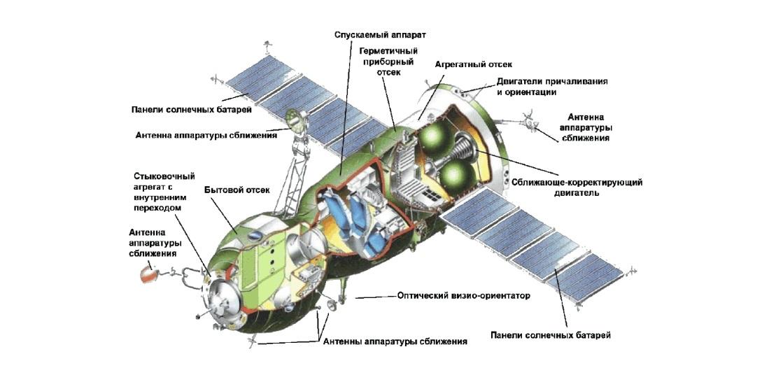 Как мы делали макеты космической техники для Московского авиационного института - 6
