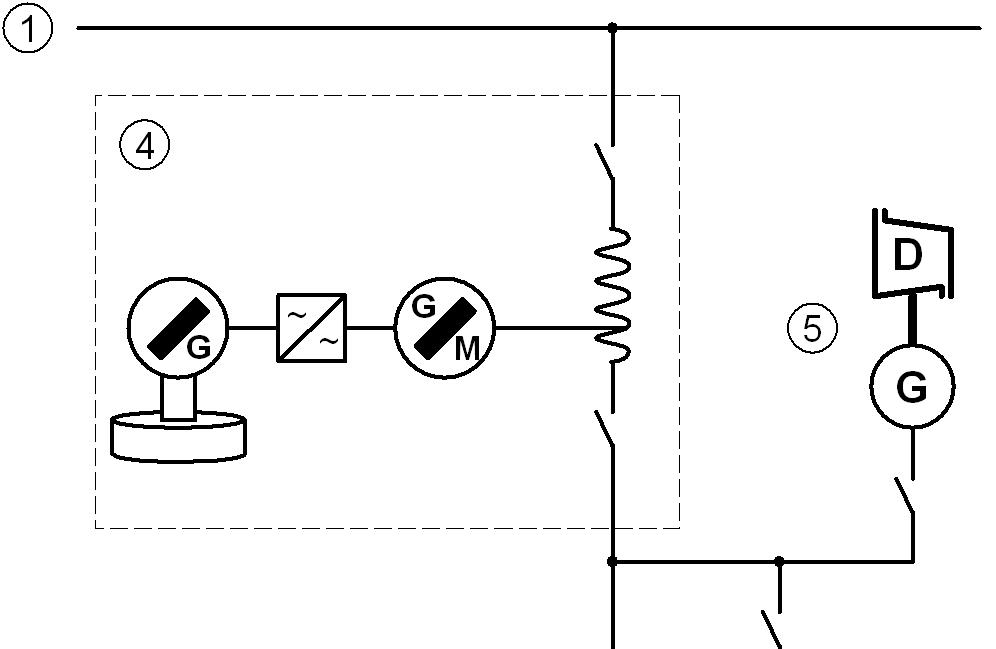Как построить ЦОД Tier IV по схеме N + 1 - 6