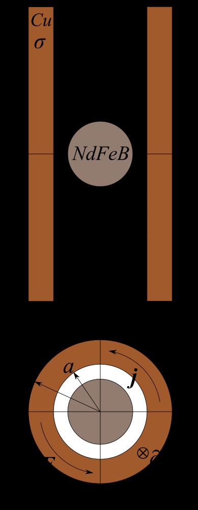 Постоянный магнит в медной трубе