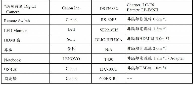 На Тайване зарегистрирована новая камера Canon со сменными объективами