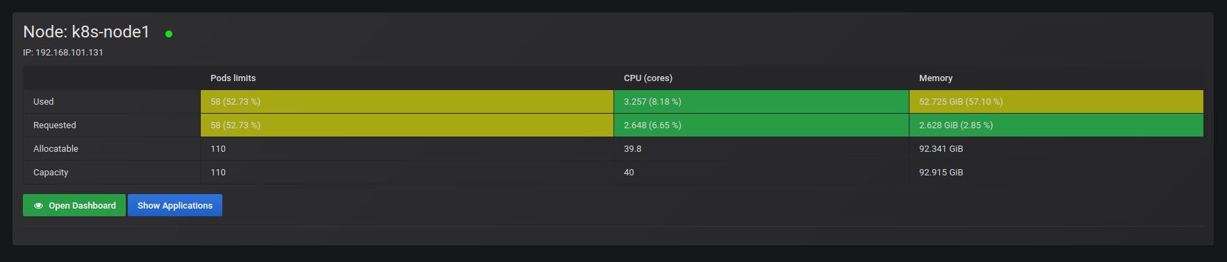 Плагин для мониторинга K8s-приложений DevOpsProdigy KubeGraf v1.3.0: новый релиз и новые фичи - 4