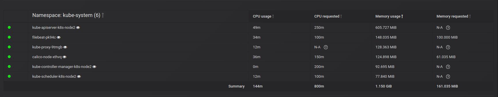 Плагин для мониторинга K8s-приложений DevOpsProdigy KubeGraf v1.3.0: новый релиз и новые фичи - 1