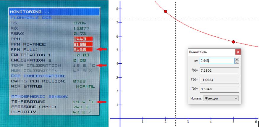 Расстановка точек над датчиками газа серии MQ – глубокое понимание даташита и настройка - 16