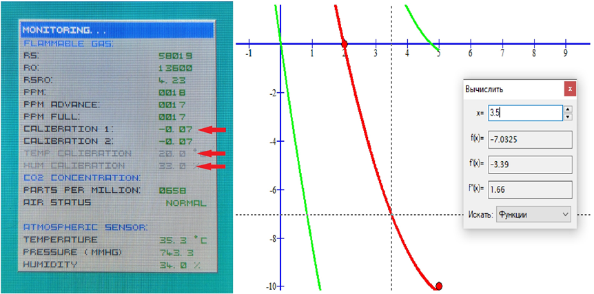 Расстановка точек над датчиками газа серии MQ – глубокое понимание даташита и настройка - 17