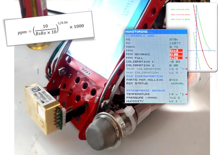 Расстановка точек над датчиками газа серии MQ – глубокое понимание даташита и настройка - 1
