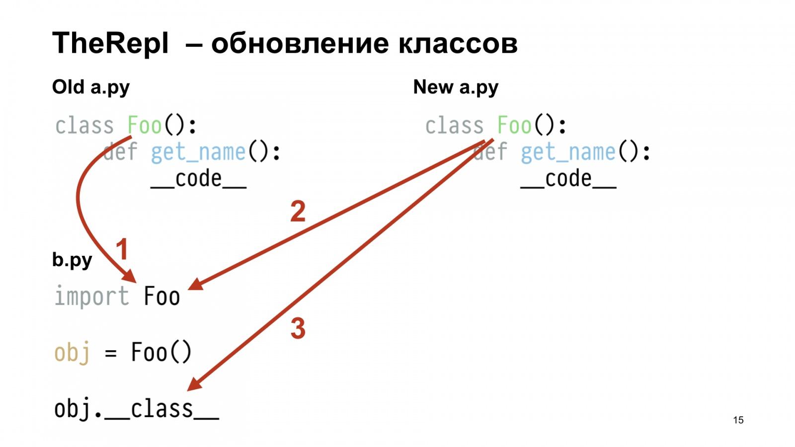 Бесполезный REPL. Доклад Яндекса - 15