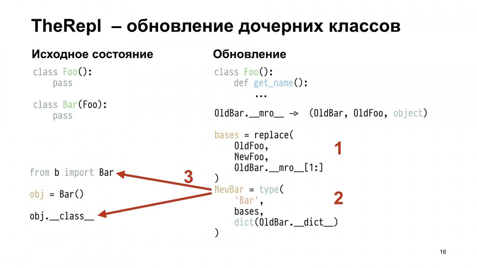 Бесполезный REPL. Доклад Яндекса - 16
