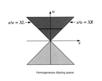 Как работает тайловый растеризатор - 5