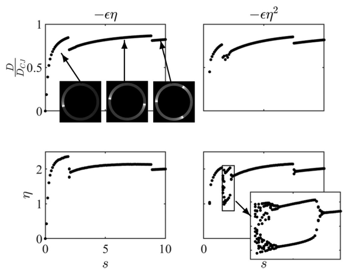 Математика в космонавтике: ротационный детонационный двигатель - 10