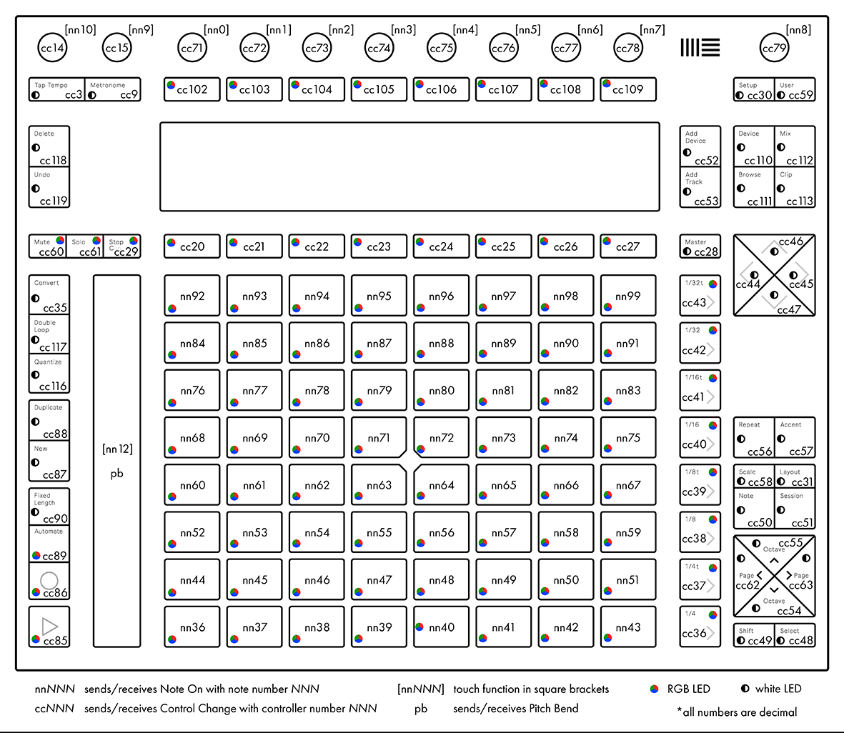 Ableton не нужон: подключаем Ableton Push 2 к VCV Rack - 2