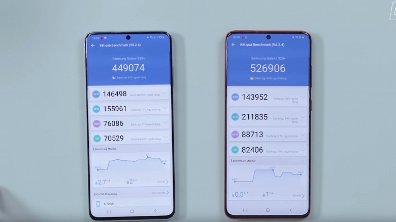 Snapdragon 865 против Exynos 990 на примере Samsung Galaxy S20+