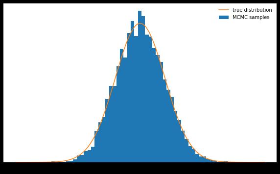 Методы Монте-Карло для марковских цепей (MCMC). Введение - 45