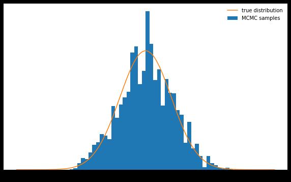 Методы Монте-Карло для марковских цепей (MCMC). Введение - 46