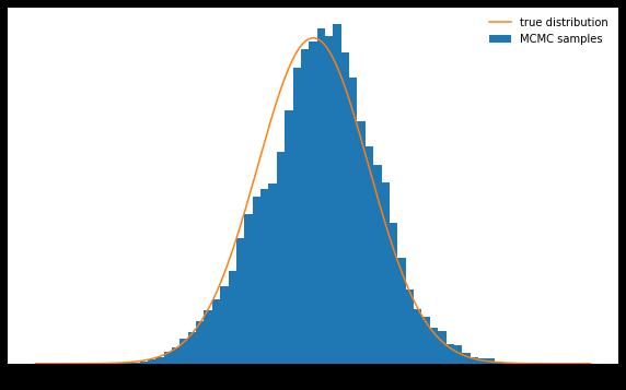 Методы Монте-Карло для марковских цепей (MCMC). Введение - 48