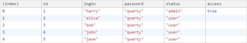 5 малоизвестных возможностей JSON.stringify() - 2
