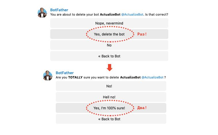 Как потерять всех пользователей вашего телеграм-бота. Краткая инструкция - 1