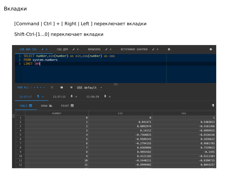 ClickHouse – визуально быстрый и наглядный анализ данных в Tabix. Игорь Стрыхарь - 20