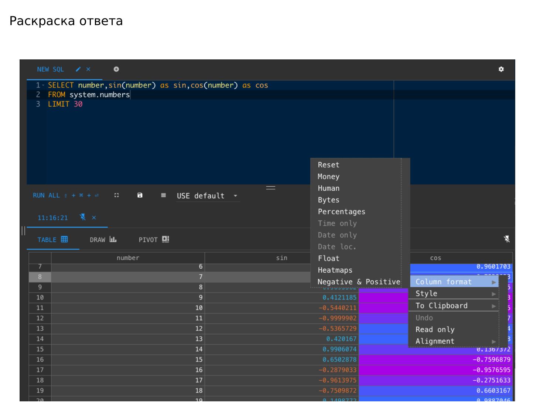 ClickHouse – визуально быстрый и наглядный анализ данных в Tabix. Игорь Стрыхарь - 21