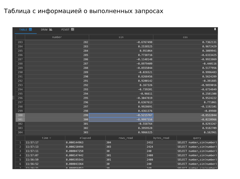 ClickHouse – визуально быстрый и наглядный анализ данных в Tabix. Игорь Стрыхарь - 23