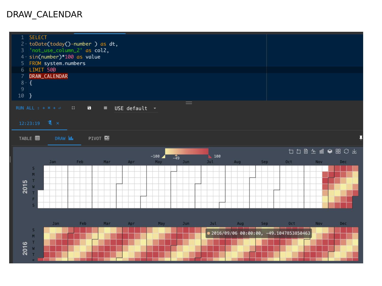 ClickHouse – визуально быстрый и наглядный анализ данных в Tabix. Игорь Стрыхарь - 29