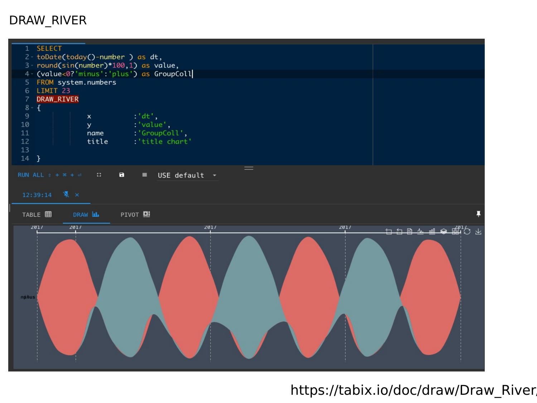 ClickHouse – визуально быстрый и наглядный анализ данных в Tabix. Игорь Стрыхарь - 32
