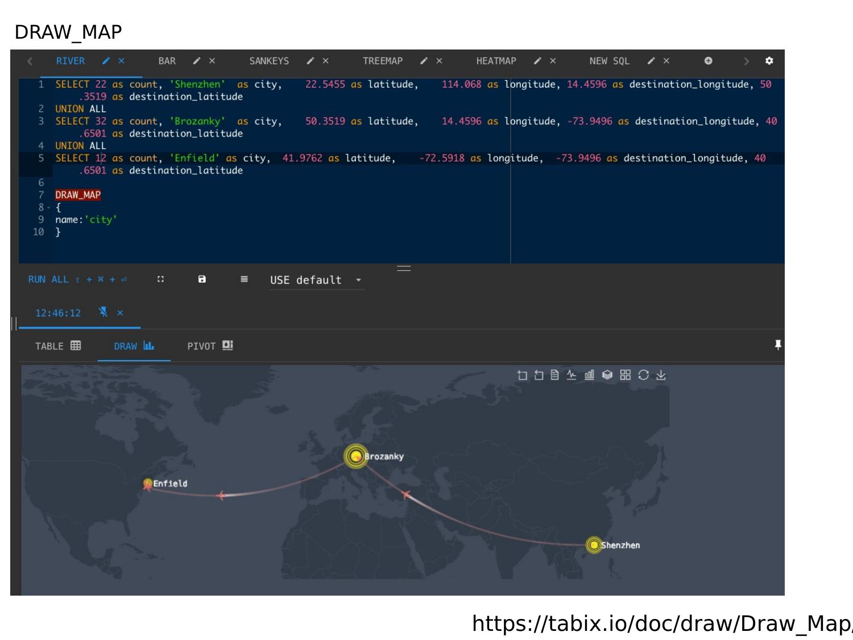 ClickHouse – визуально быстрый и наглядный анализ данных в Tabix. Игорь Стрыхарь - 33