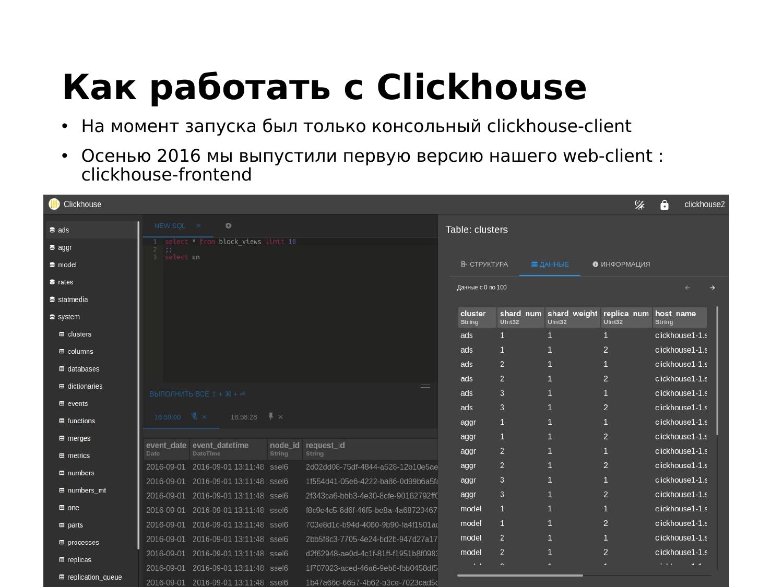 ClickHouse – визуально быстрый и наглядный анализ данных в Tabix. Игорь Стрыхарь - 6