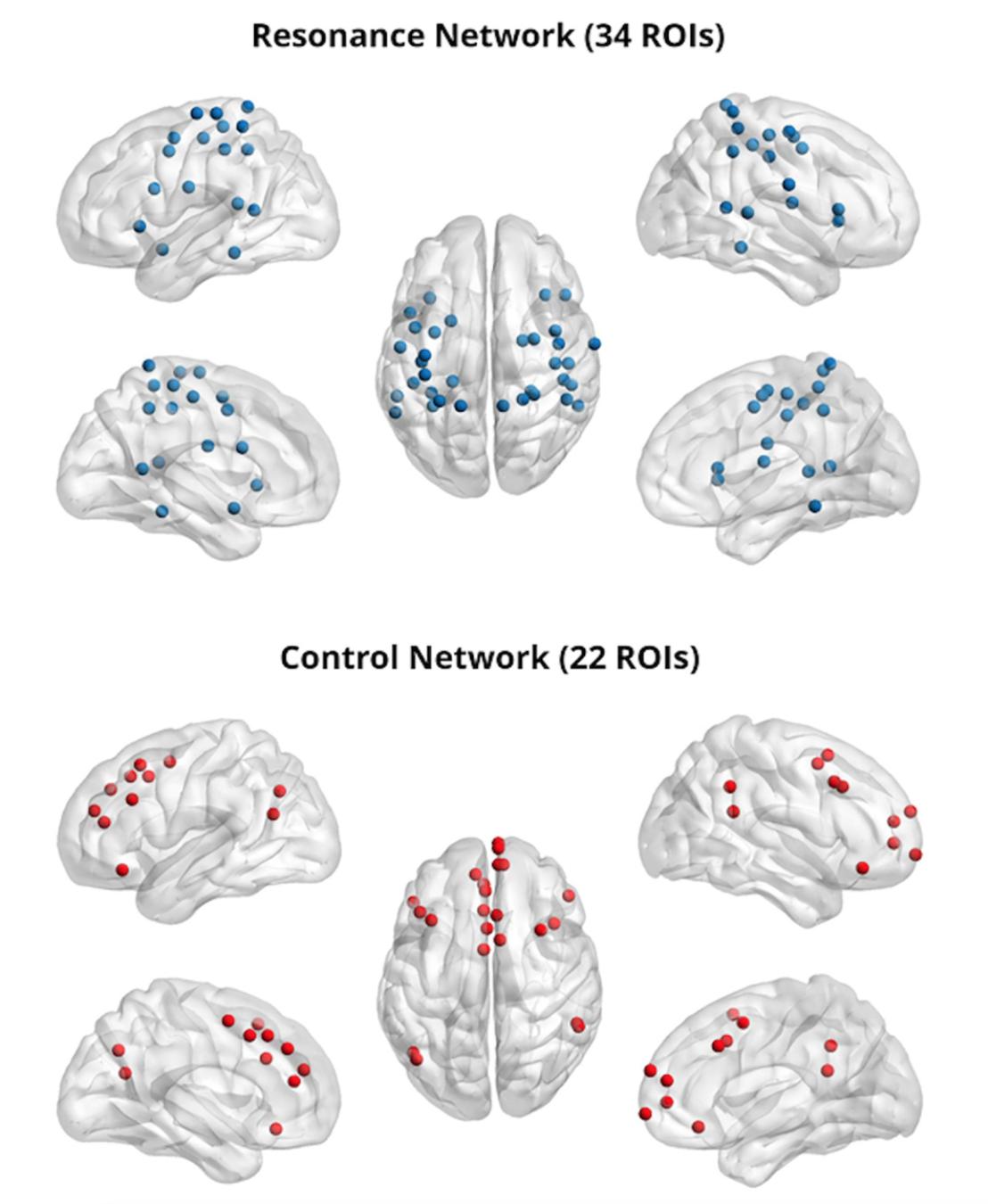 Измеримая эмпатия: предсказание степени сочувствия по МРТ мозга - 4
