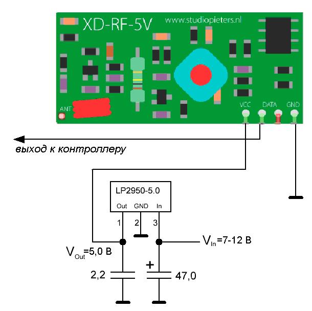 Еще раз о передатчиках и приемниках 433 МГц - 4