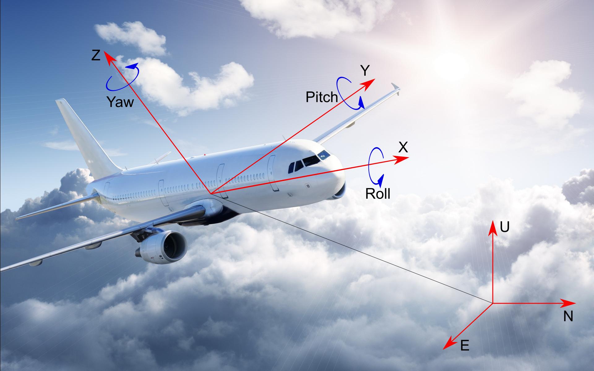 МЭМС акселерометры, магнитометры и углы ориентации - 2
