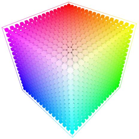 Трансформация цвета: поиски в прореженном столе - 3