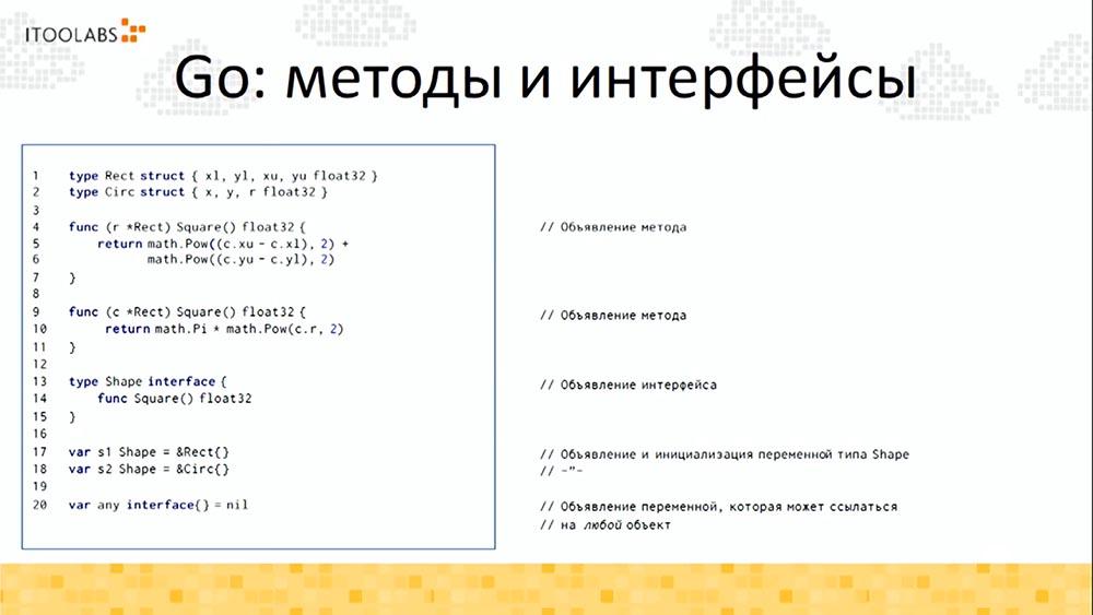 Алексей Найдёнов. ITooLabs. Кейс разработки на Go (Golang) телефонной платформы. Часть 1 - 12