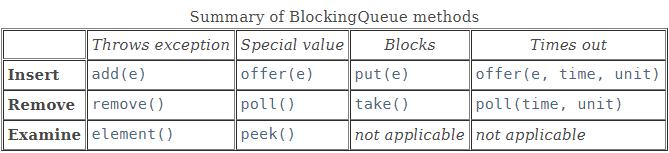 Вопросы к собеседованию Java-backend, Java core (60 вопросов) - 3