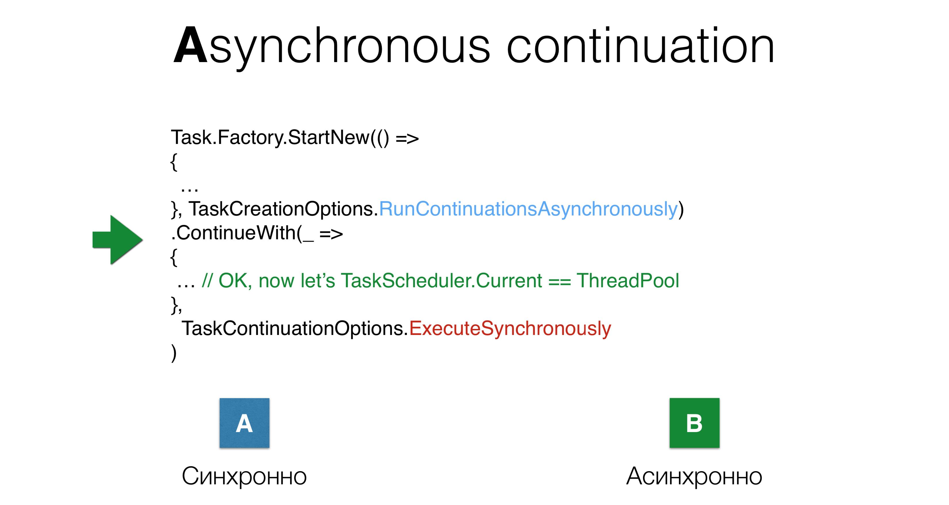 Async programming in .NET: Best practices - 15